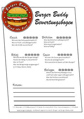 Einfach bewerten mit den Bewertungsvorlagen - Die besten Burger und ...